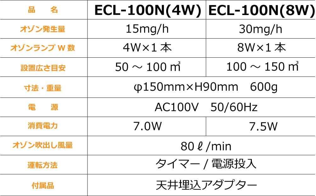 天井埋め込み型ランプ式オゾン発生装置[ECL-100N(4W)/(8W)]