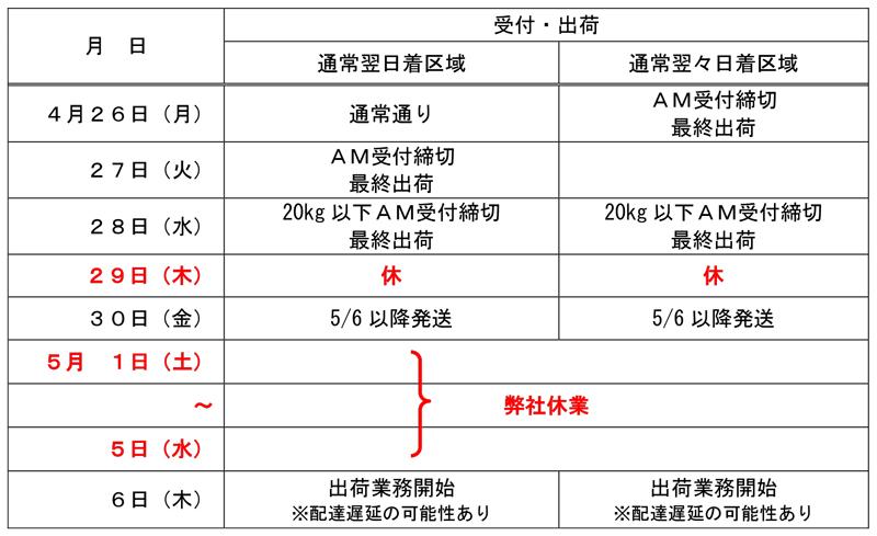エスポ化学㈱ゴールデンウィーク製品出荷スケジュール表(2021年)