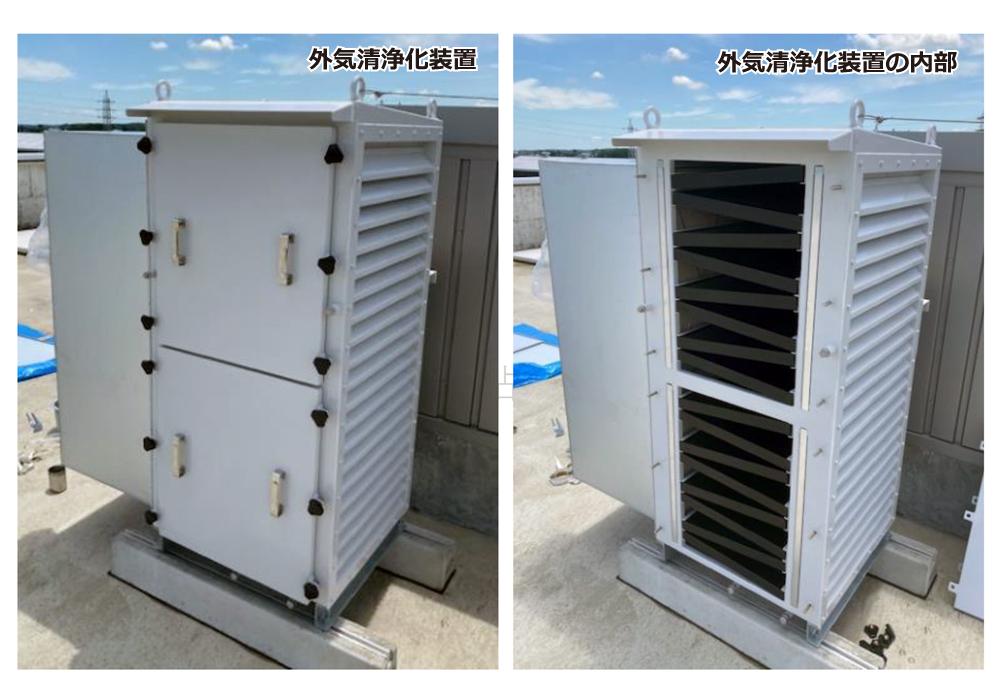 外気清浄化装置とその内部